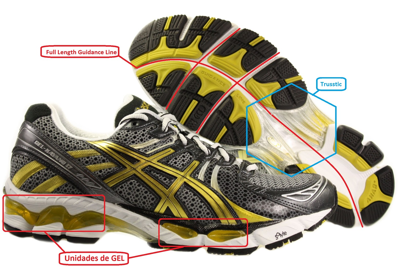 zapatillas running asics gel kayano 17