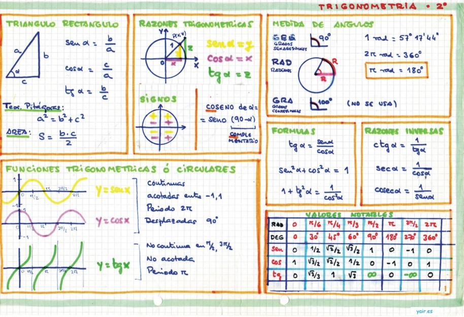 Comunicación Educativa 3o Matemáticas CEUJA