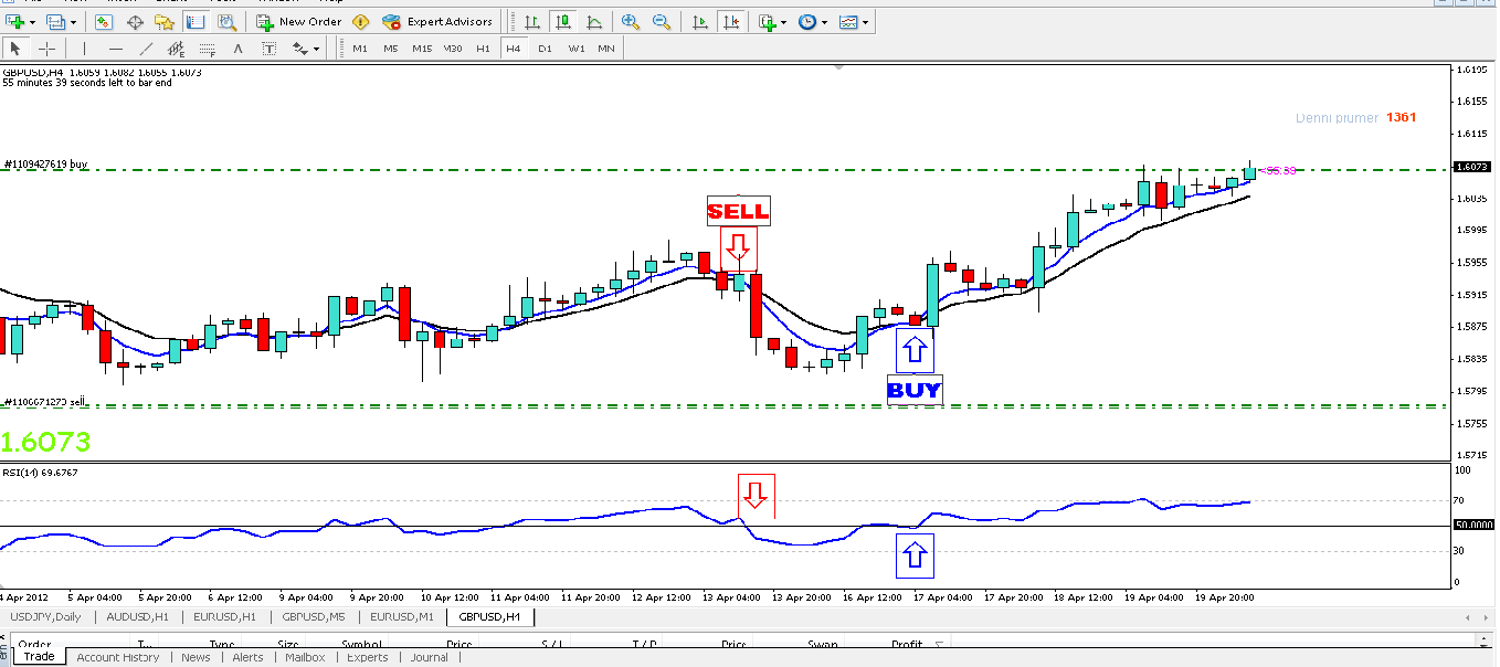 Pivot point trading strategy in hindi