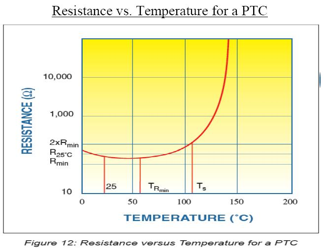 effect of changing the temperature on the resistance of a thermistor essay Thermistors types and applications be compared with the thermistor's temperature-resistance by changing the temperature of.