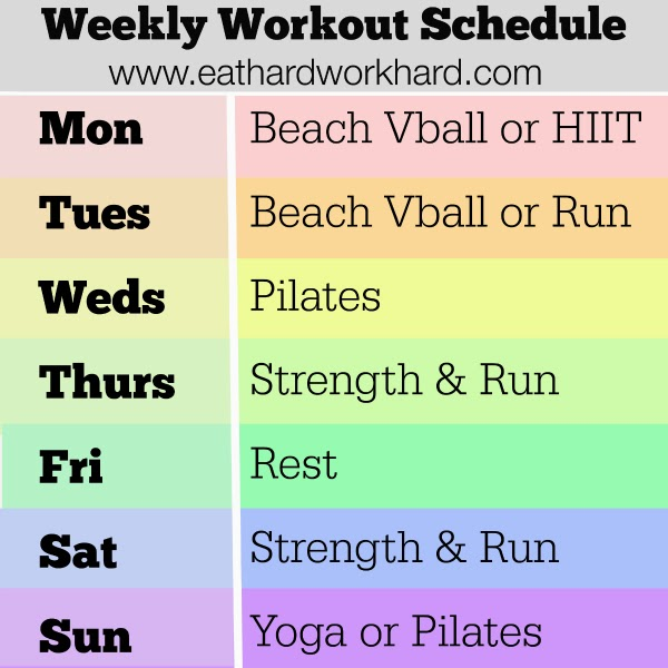 Weekly Workout Plan  KakTakTk