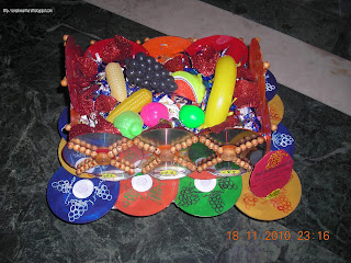 Anu 39 s art and crafts best out of waste fruit basket with for Waste material craft works