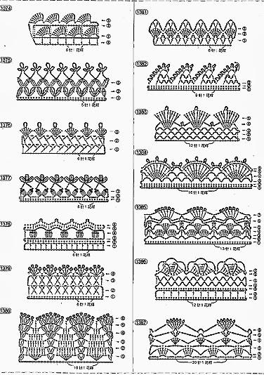 Uncinetto e crochet raccolta schemi per bordi e for Bordure uncinetto schemi