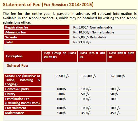Doon International School Dehradun Fees 01