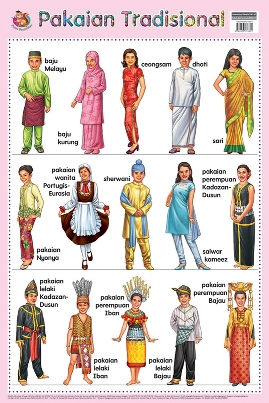 Demi Masa Sesungguhnya Manusia Itu Sentiasa Rugi Galeri Gambar Pakaian Tradisional Di Malaysia