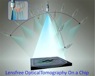 Lens-free tomographic imaging