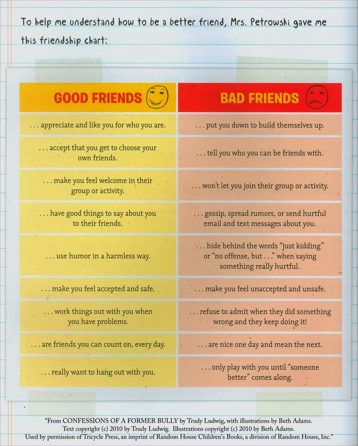 friend chart