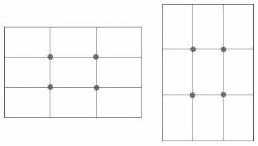 Regle des tiers - Lignes de force et points forts