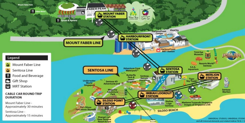 Observe the world around: Singapore Cable Car, Sentosa ...