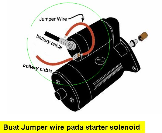 how to start a car with a bad starter solenoid