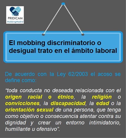 MobbingMadrid El mobbing discriminatorio o desigualdad de trato en el ámbito laboral