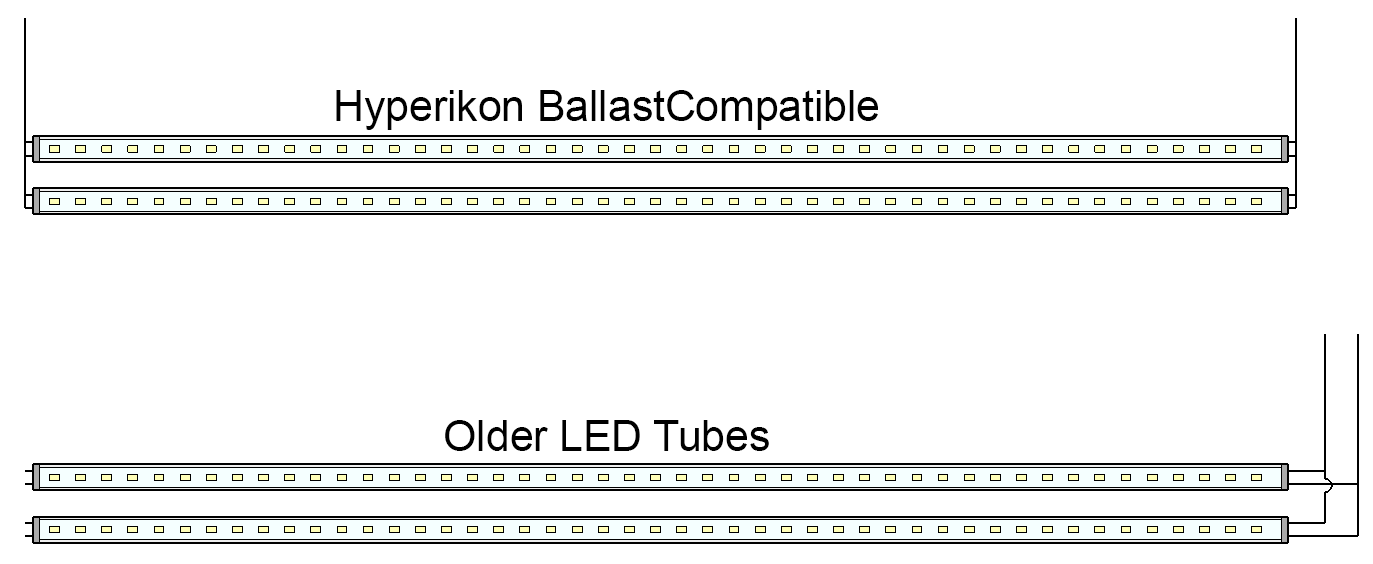 hyperikon ballast compatible led tubes review in my affordable shop light three screws are removed from the reflector to reveal the wiring and ballast the existing wiring will look