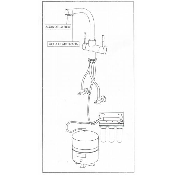 esquema montaje instalacion grifo osmosis 3 vias