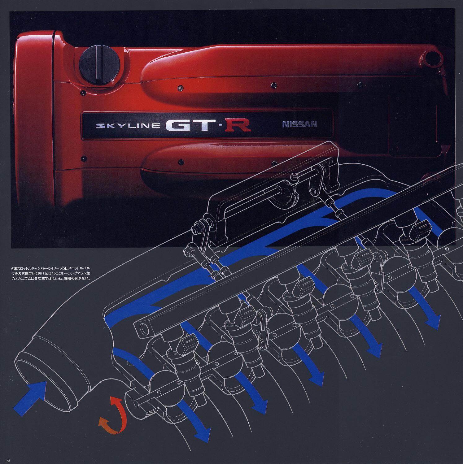 silniki z najlepszym potencjałem, RB26DETT, kultowe