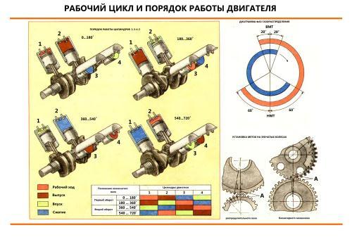 """ЗАПОРОЖЕЦ"" ЗАЗ-968М"