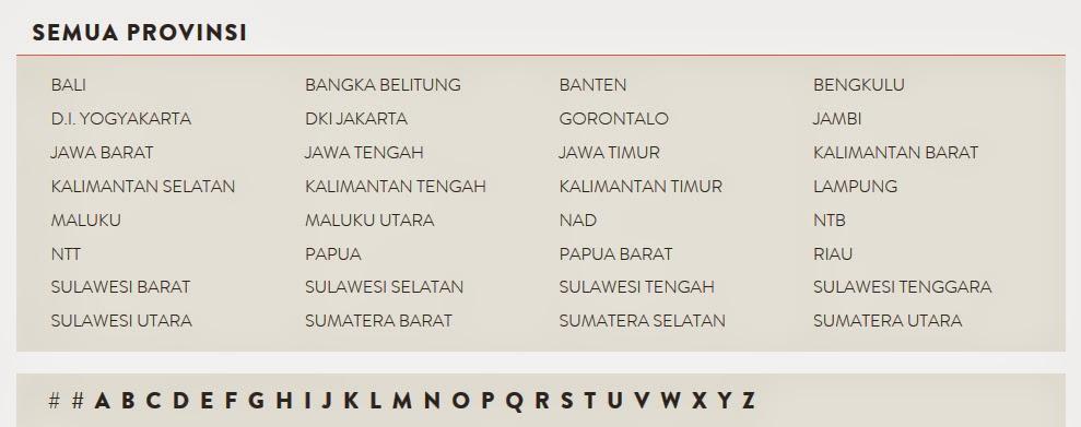 Wilayah Jaringan Shopious Seluruh Propinsi di Indonesia