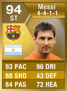Lionel Messi 94 - FIFA 13 Ultimate Team Card - FUT 13