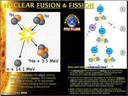 the issue of desposing of nuclear wastes Where is our nuclear waste kept now and what dangers does it pose  as with all issues surrounding nuclear technology, where and how to dispose of the wastes is complicated while some.