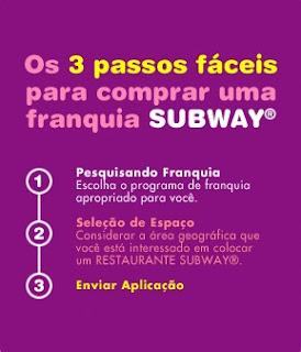 Como adquirir uma franquia Subway