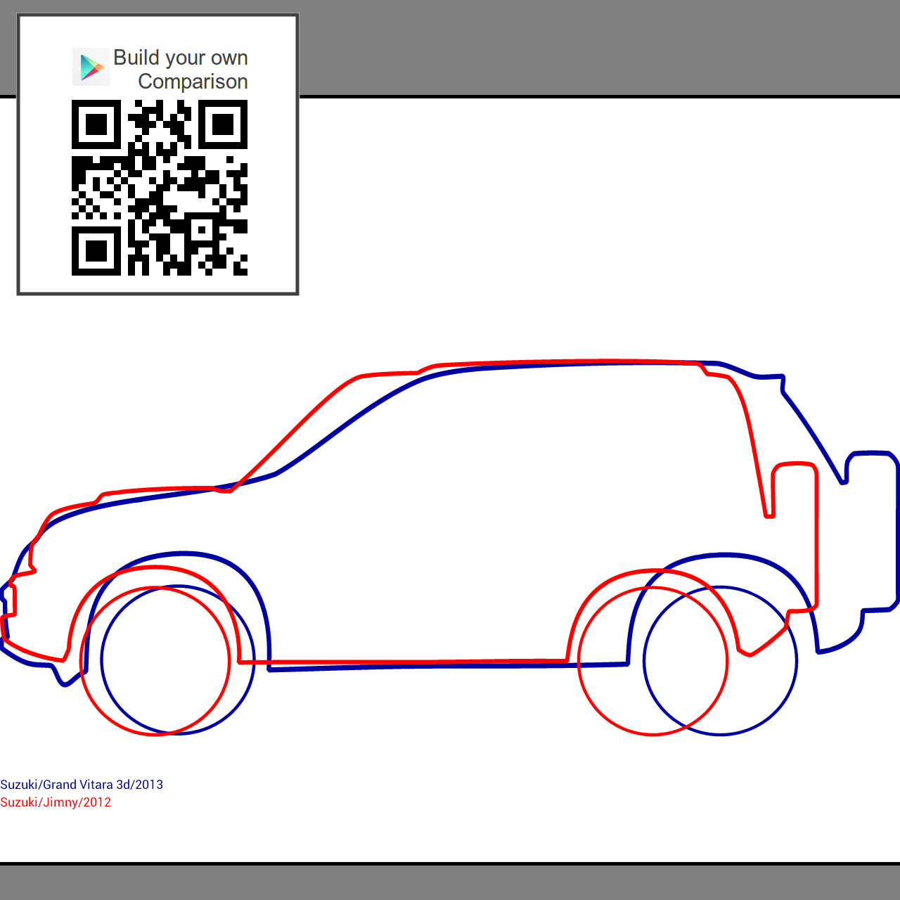 Suzuki Jimny 2012 vs Suzuki Grand Vitara 3D 2013 - Compare dimensions