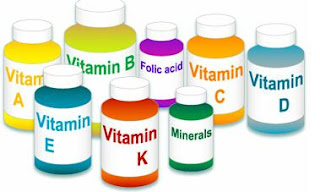 What Vitamins Do