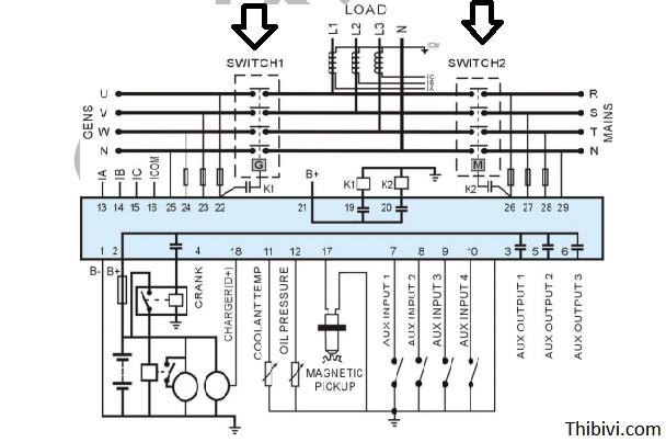 Sơ đồ đấu nối ATS - Máy phát điện có tích hợp sẵn trung tâm điều khiển ATS