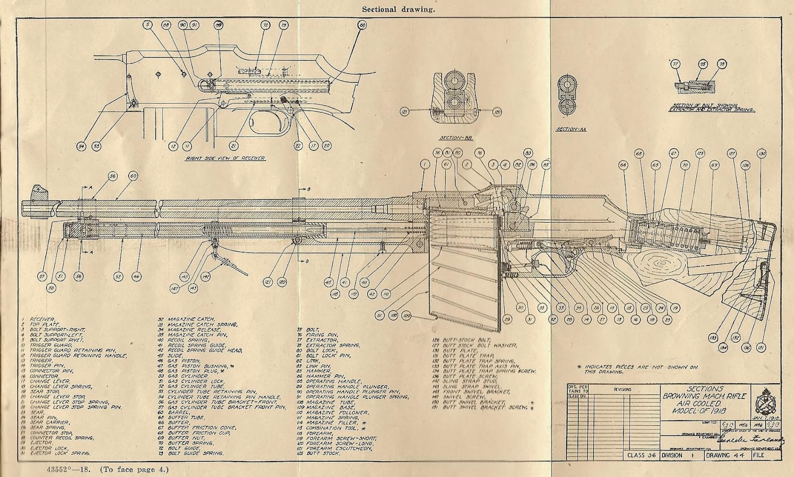 Parts Diagram of the Model 1918 BAR Browning Automatic Rifle