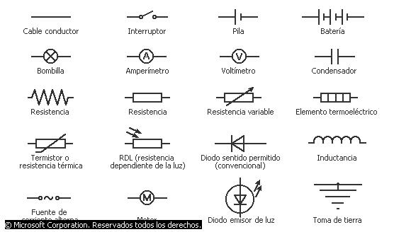 Electronica Digital  Simbolos Electronicos