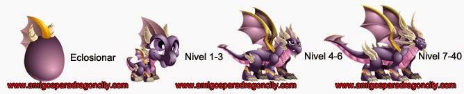 imagen del crecimiento del dragon unidad