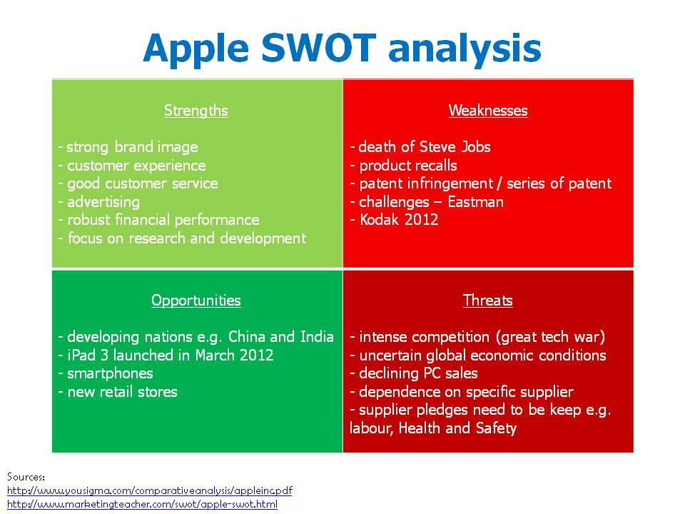 swot analysis of mary kay and