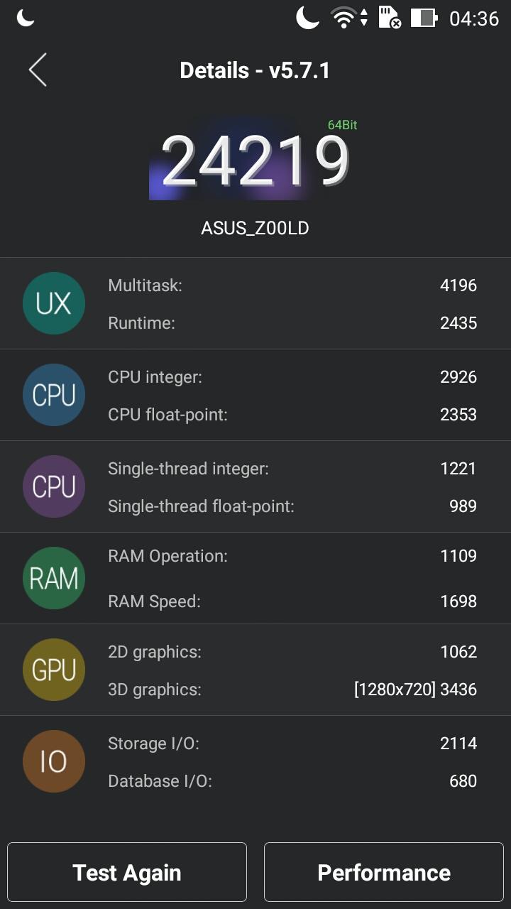 Asus ZenFone 2 Laser ZE550KL Antutu Benchmark Score