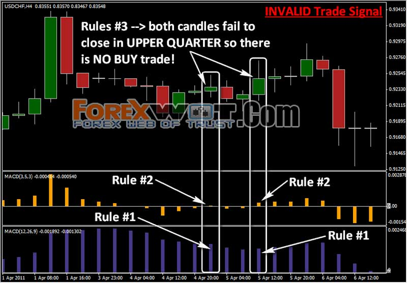 Us forex trading rules