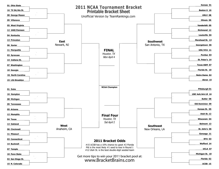 Final four bracket template celebrity image gallery for Blank march madness bracket template