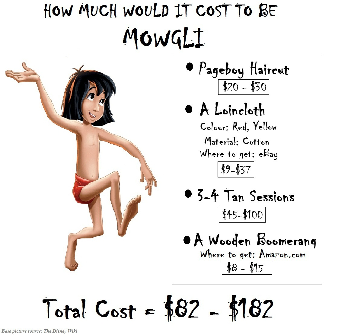 How much would it cost to be Jungle Book's Mowgli