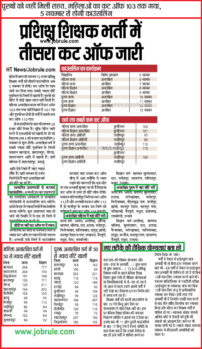 Uptet scert 72825 prashikshu shikshak prt bharti 3rd for Dainik table