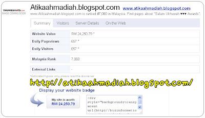 Salam Ukhuwah, Cek Nilai Blog, Biz Information, Blog Malaysia, Harga Blog