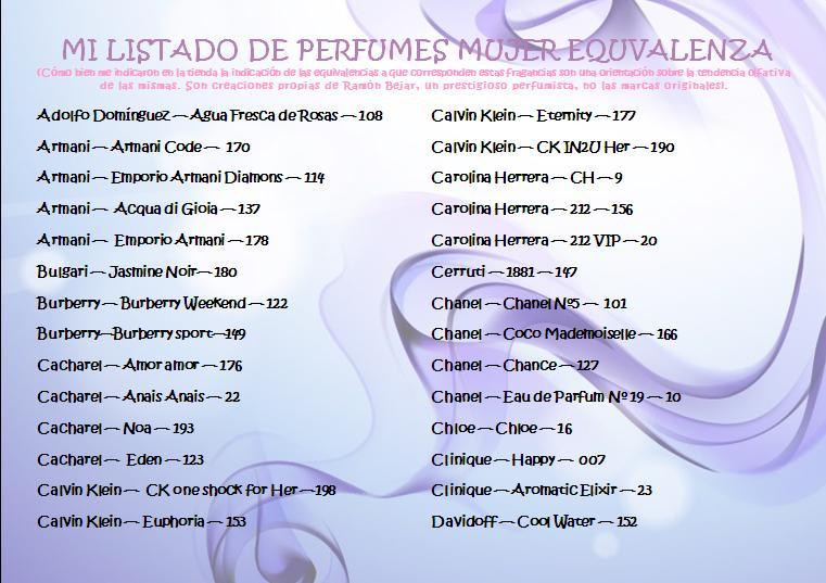 Listado de Equivalencias de Perfume para Mujer