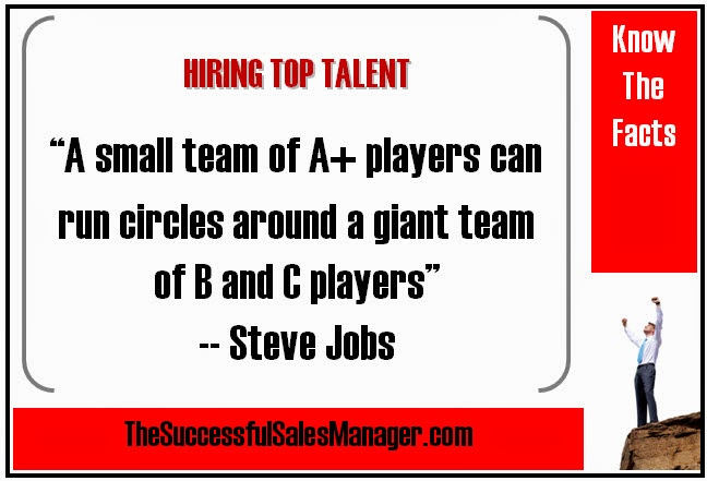 Steve Jobs Quote on hiring top talent A+ Players
