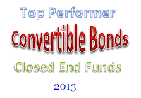 Top Performer Convertible Securities CEFs 2013 | Best Closed End Funds