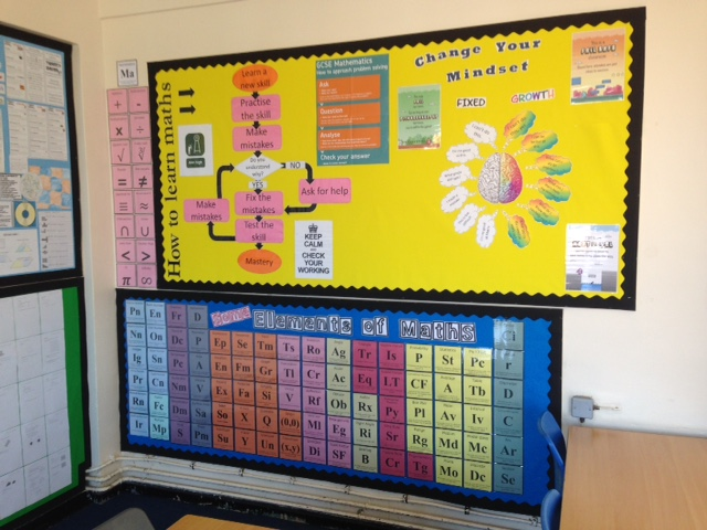 Homework display