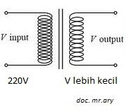 Tegangan input sebesar 220V lalu masuk ke tegangan output trafo