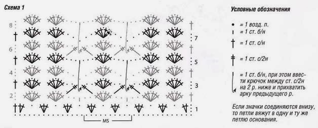 Простые вязание кардигана крючком схемы