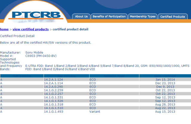 New firmware certified for Xperia Z1 and Z Ultra with a build number 14.2.A.1.124