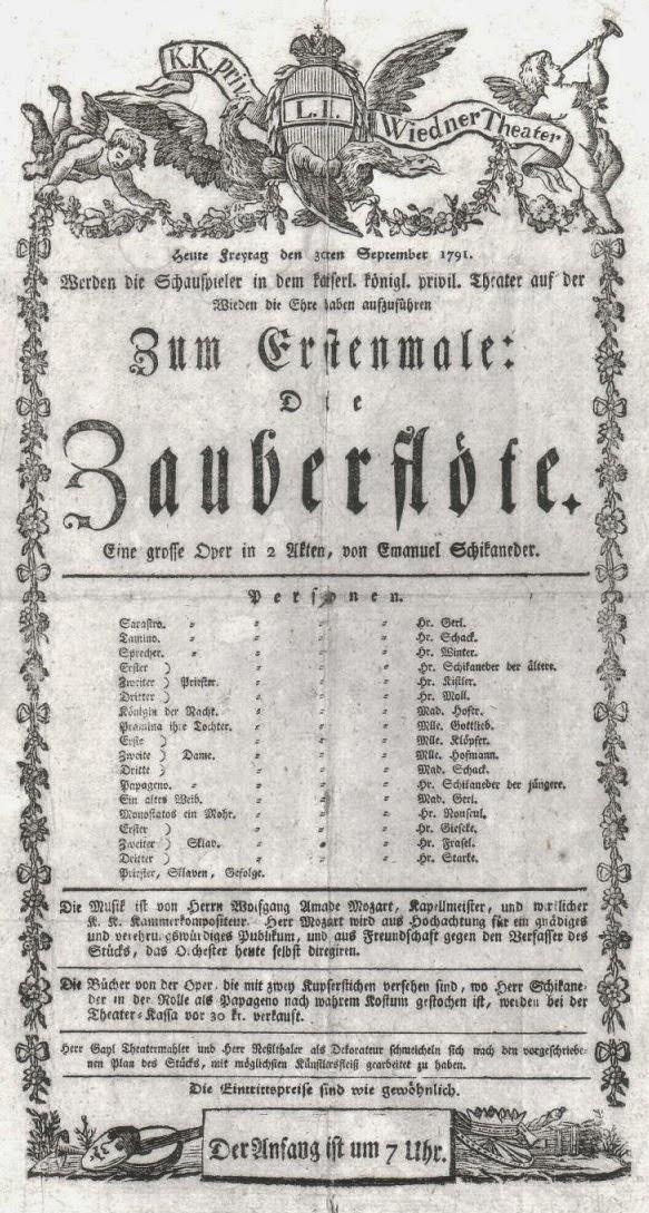 How to write a ballet libretto