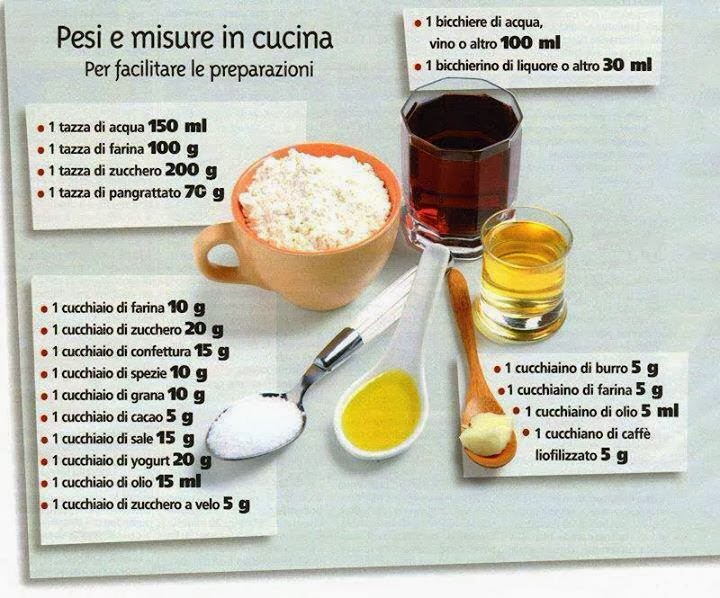 pesi e misure in cucina