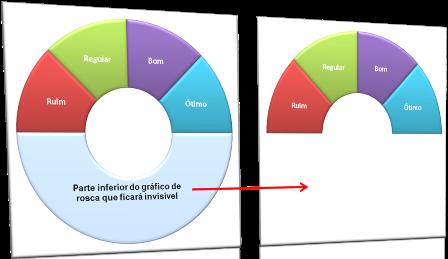 Excel, Gráfico