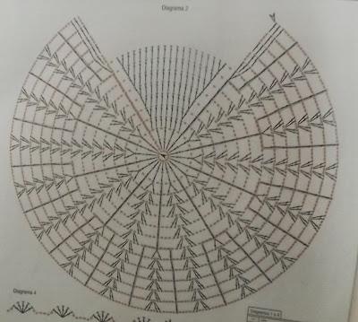 Jogo de Banheiro em crochê com gráfico