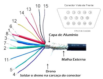 Como montar cabo VGA ou SVGA