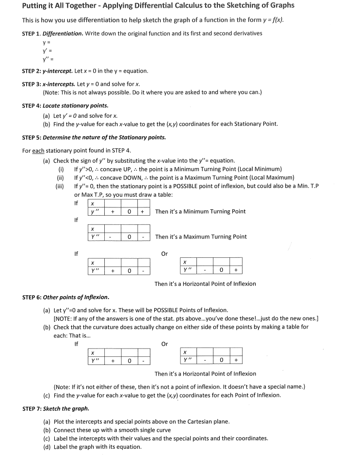 SVC MATH 2U BLOGAROONY: GEOMETRICAL APPLICATIONS OF CALCULUS