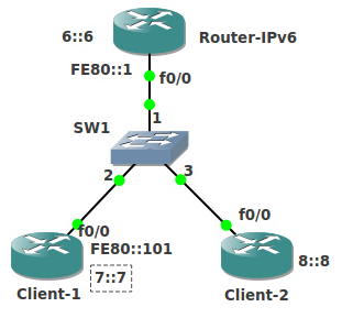 how to find a dns tunneled ip packet